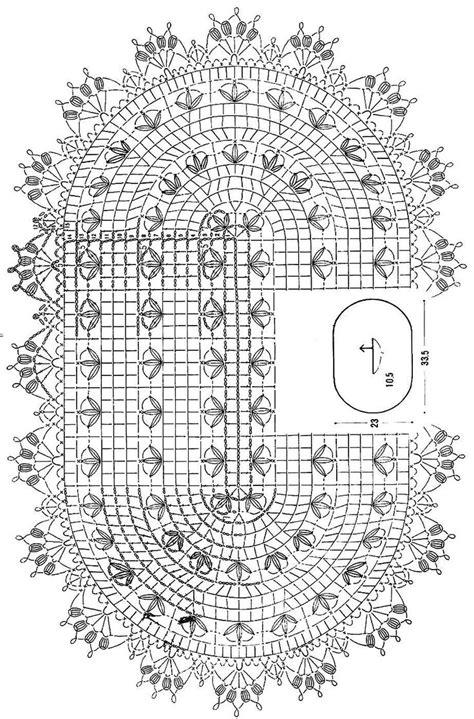 pattern taplak meja rajut 17 b 228 sta bilder om crochet doilies p 229 pinterest gratis