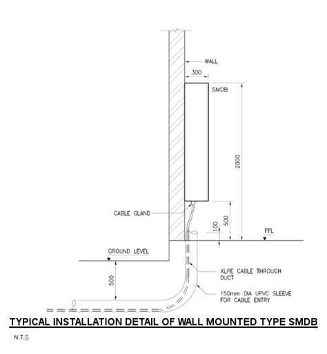 distribution board wiring detail diagram distribution