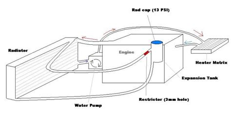 rv plumbing diagram book of motorhome water systems diagram in thailand by