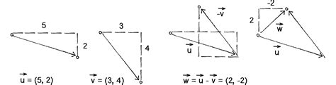 section formula vectors the nature of code