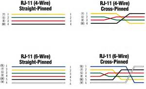 phone line wiring diagram for rj11 get free image about wiring diagram
