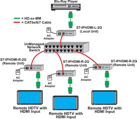 vector nti tutorial pdf diagram network switch gallery how to guide and refrence