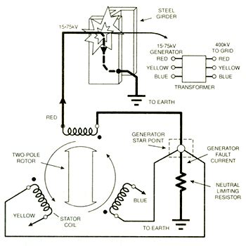how neutral earthing resistor works phase failure relay wiring schematics get free image about wiring diagram