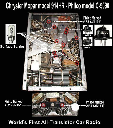 transistor igbt preço inlocuitor tor ferita cq yo radioamatori forumul electronistilor