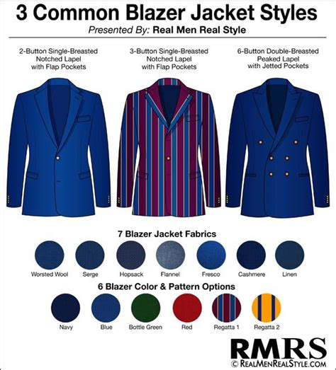 Real Reefer Sweater what to wear with a navy blazer matching a navy blazer