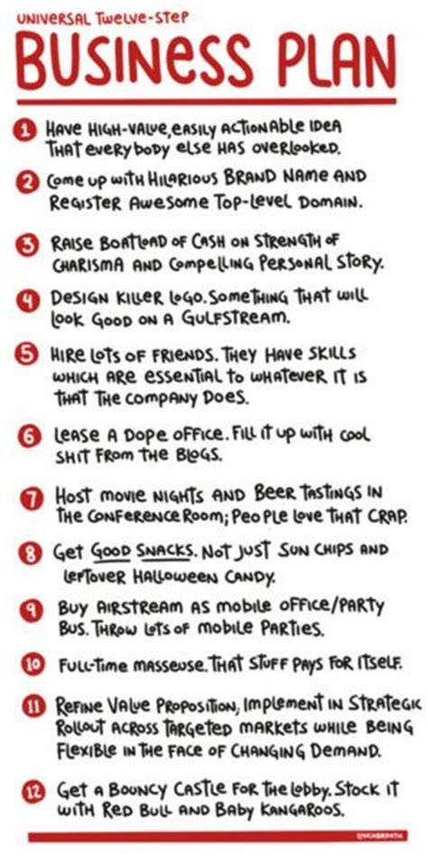 cara membuat pemetaan business plan 17 best images about info on selling craft on pinterest
