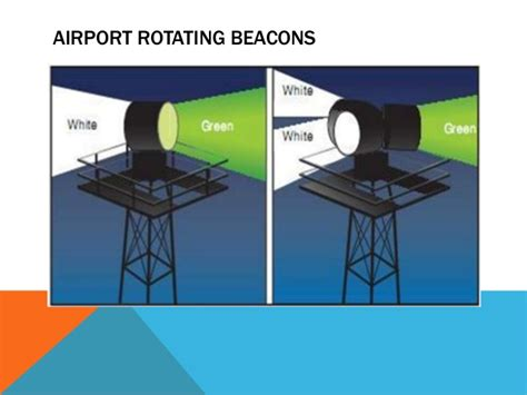 rotating beacon light airport logistic airport equipment and facilities