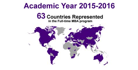 Eligibility For Mba In Foreign Countries by Time Mba