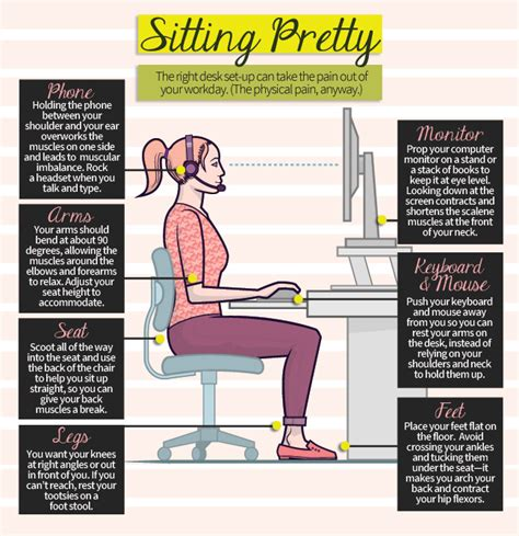 best way to sit at desk the healthiest way to sit infographic huffpost