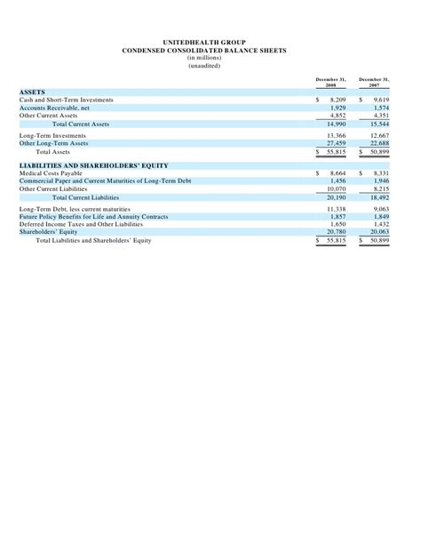 section 409 a united health group form 8 k related to earnings release