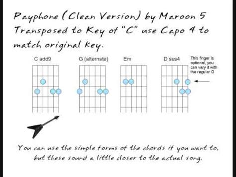 tattoo chords no capo maroon 5 payphone no capo easy chord play along version