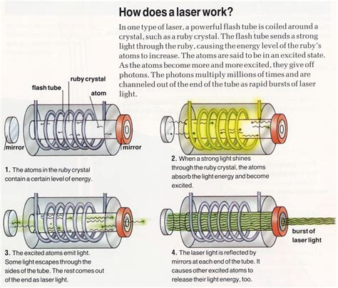 how does a laser diode work how does the lightsheer diode laser work 28 images how lasers work howstuffworks how do
