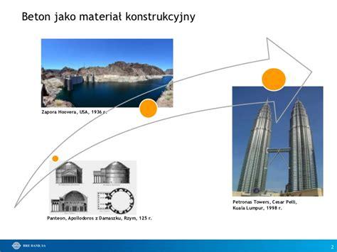 Ban Dalam 20 X 2 125 Kl obszary innowacyjności w polskiej bankowości grzegorz hansen ossa 120