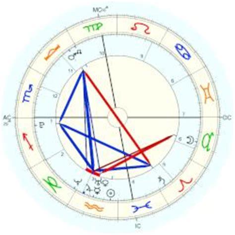 paris jackson birth chart astrology prince michael i jackson horoscope for birth