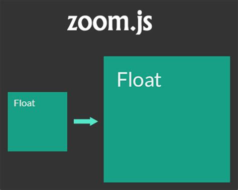 tutorial jquery zoom image zoom js zoom in on any element in the dom jquery plugins