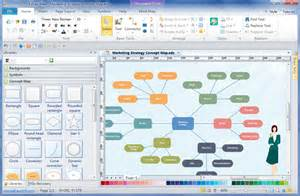 concept mapping maker