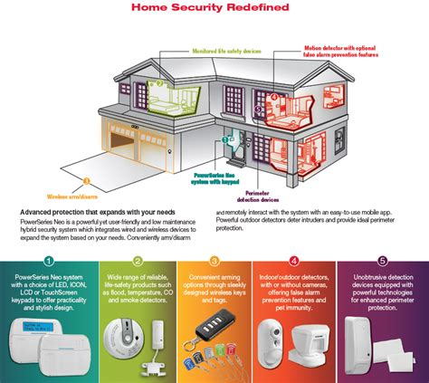 dsc alarm systems for homes commercial properties