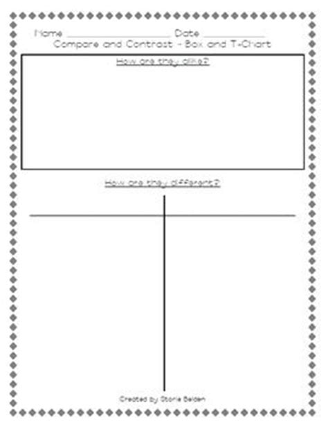 printable graphic organizer compare and contrast 268 best graphic organizers images on pinterest reading