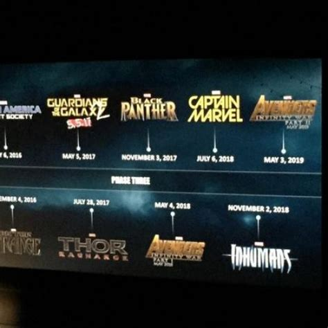 marvel reveals black panther captain marvel inhumans avengers nerd reactor black panther s chadwick boseman has a 5