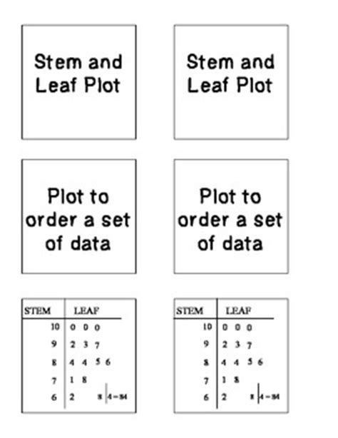 stem and leaf plot template creating circle graphs worksheets abitlikethis