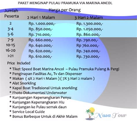 Promo Ramadhan Pulau Tidung Menginap Via Ancol pulau pramuka kepulauan seribu harga paket wisata promo