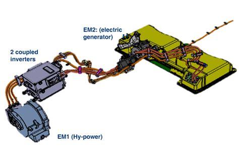 Mgu K Ferrari by Magneti Marelli Fornisce I Motori Elettrici Per Laferrari