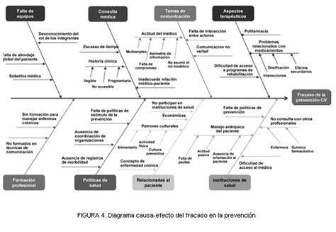 Pdf Enfermeria En Linea Del Tiempo Historia De Mexico | pdf enfermeria en linea del tiempo historia de mexico