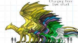 colors of dragons changingpern gt colors