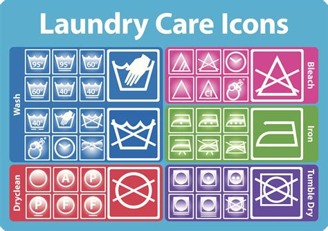 What Temperature Do You Wash Colors In by A Guide To International Laundry Care Symbols