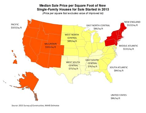 average rent per state where are sale and contract prices per square foot highest
