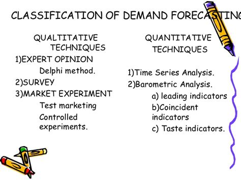 Objectives Of Demand Forecasting Mba by Mba 1 Me U 1 3 Demand Forecasting