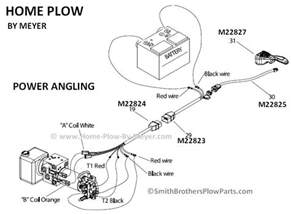 meyer e 47 wiring harness e free printable wiring diagrams