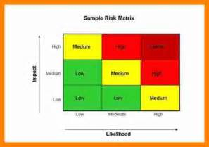 Risk Assessment Matrix Template by 13 Risk Assessment Matrix Template Excel Resumed