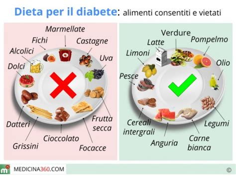 alimenti proibiti per diabetici dieta per diabetici alimentazione cosa mangiare e cibi da