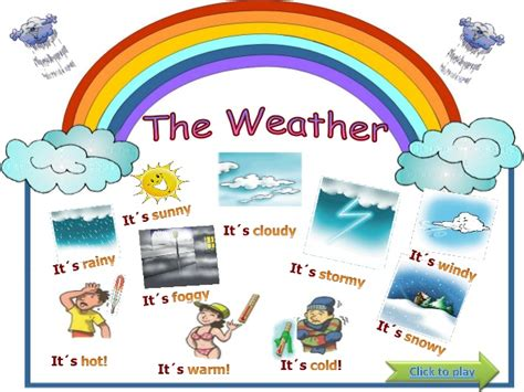 what s the weather like ppt with audio