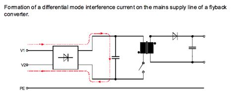 common mode choke differential signal common mode signals vs differential mode signals wurth electronics midcom