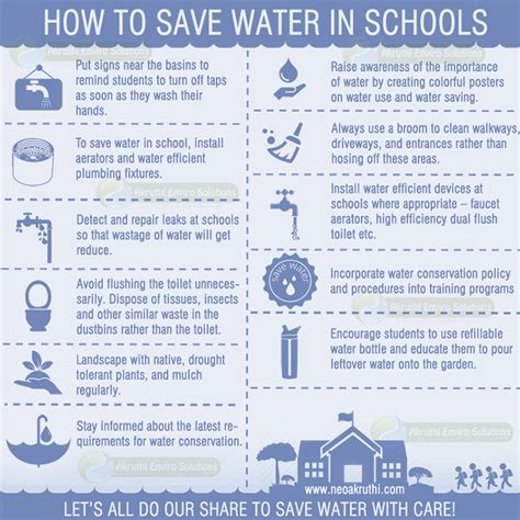 Way To Conserve Water Essay by 100 Essay On Safe Water For 100 Ways To Conserve Water Best Personal Essay Writing
