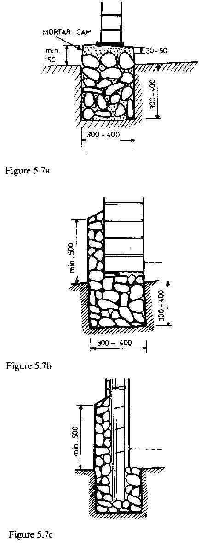 Farm Structures Ch5 Elements Of Construction