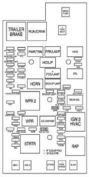 gmc mk1 generation 2009 2010 fuse box diagram auto genius