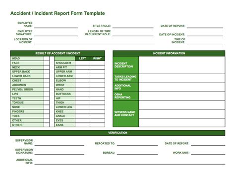 Incident Report Sheet Template