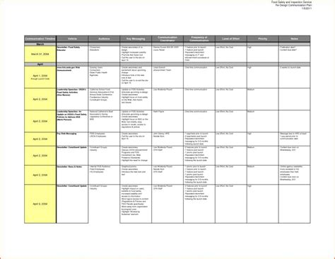 Hr Communication Plan Template