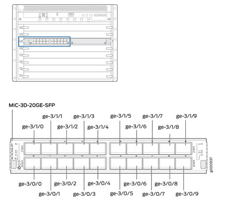 layout guidelines for gigabit ethernet gigabit ethernet mic with sfp technical documentation