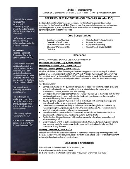 Free Resume Templates For Teachers Elementary School Resume Free Cv Resume Template