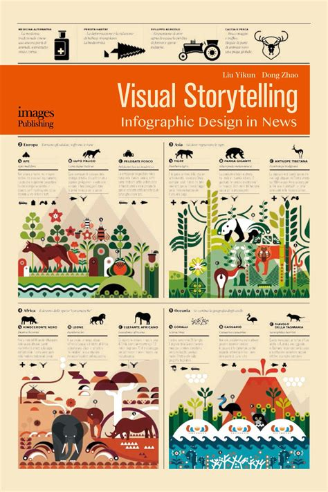 Home Landscape Design App by Visual Storytelling Infographic Design In News Images