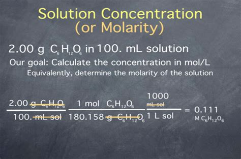 Where To Get L by Solution Stoichiometry Molarity