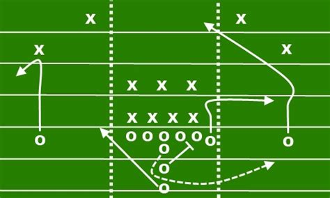 schematic breakdown o keefe vs davis wide right