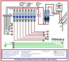 wiring diagram rcd australia rc nz 510 winkl