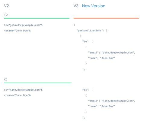 node js karma tutorial unit testing with node js