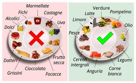 alimenti proibiti per diabetici cosa pu 242 e non pu 242 mangiare il diabetico cibi per