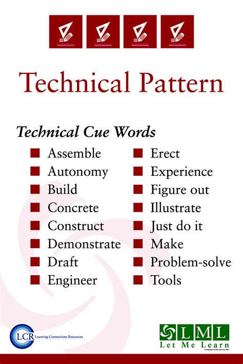 learning pattern word wall let me learn poster technical let me learn